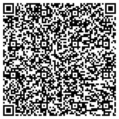 QR-код с контактной информацией организации Федерация шейпинга Украины, компания