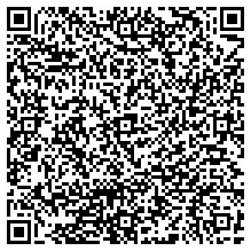 QR-код с контактной информацией организации Школа здоровья SanusVita, ЧП