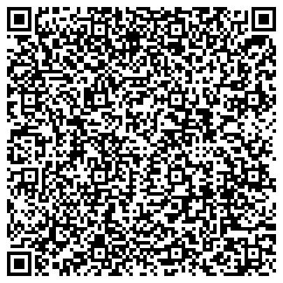 """QR-код с контактной информацией организации Студия латиноамериканских танцев """"Familia Cubana"""""""