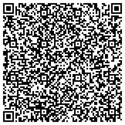 QR-код с контактной информацией организации АССОЦИАЦИЯ ФИТНЕС АЭРОБИКИ, центр профессионального обучения, ОО
