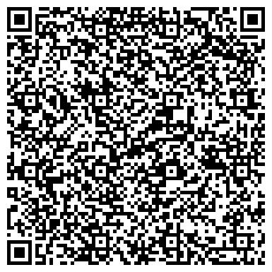 QR-код с контактной информацией организации ММА.Джиу-Джитсу.Донецк