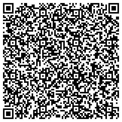 QR-код с контактной информацией организации ДОБРА БАНЪКА русская баня на дровах, ЧП