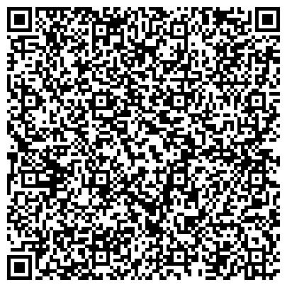 QR-код с контактной информацией организации Частное предприятие Интернет магазин товаров для здоровья и реабилитации RehaShop