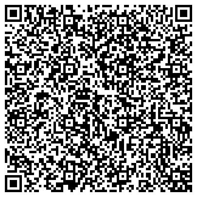 """QR-код с контактной информацией организации """"Медаренда"""" аренда и прокат медицинской техники"""
