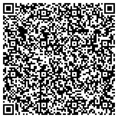 """QR-код с контактной информацией организации Медицинская компания """"ДнепрМедикал"""""""