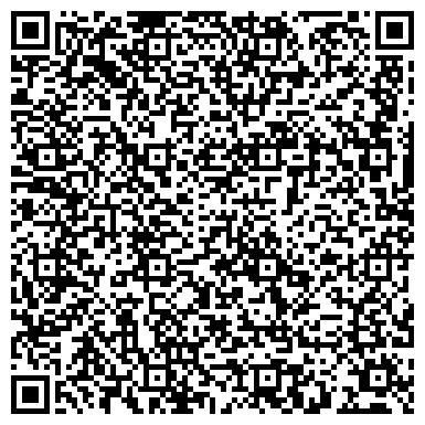 QR-код с контактной информацией организации ФОП Харковенко Виктор