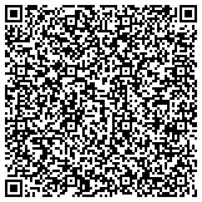 QR-код с контактной информацией организации Семь Вершин Совершенства, ТОО
