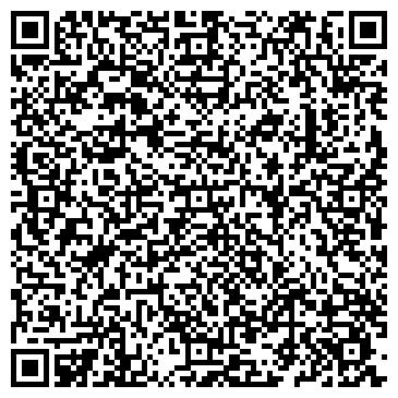 QR-код с контактной информацией организации Будтех пром, ООО