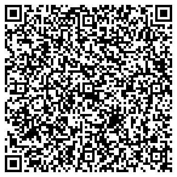 QR-код с контактной информацией организации Метресурс, ЧП