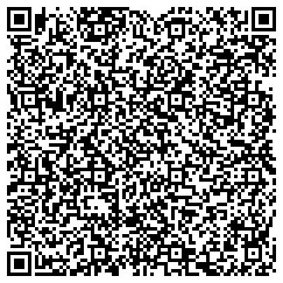 QR-код с контактной информацией организации Акционерная компания Южтрансэнерго, ПАО