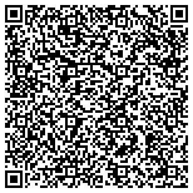 QR-код с контактной информацией организации Миг-Ресурс, ЧП (Mig-resurs)