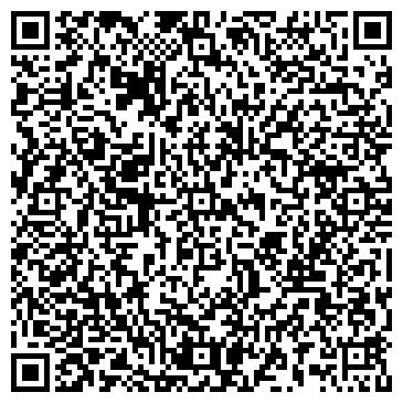 QR-код с контактной информацией организации Панда Шиппинг, ООО