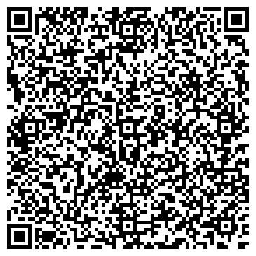 QR-код с контактной информацией организации Медпром, ООО