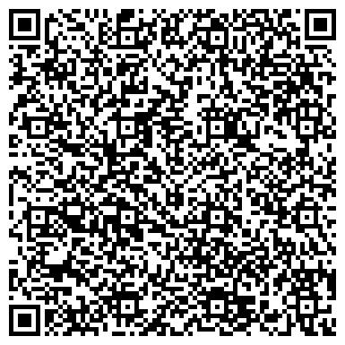 QR-код с контактной информацией организации Гросса, ООО (Grossa)
