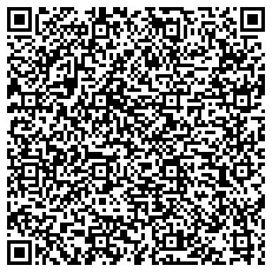 QR-код с контактной информацией организации Милман Логистик, ООО (Milman Logistics)