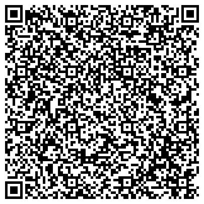 QR-код с контактной информацией организации Ползуг Интермодал, Представительство (POLZUG INTERMODAL GmbH)