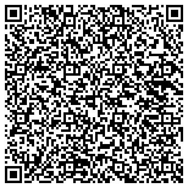 QR-код с контактной информацией организации Казахстанский Инвестиционный Ресурс-777, ТОО