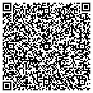 QR-код с контактной информацией организации Фролов Сергей Алексеевич, ИП