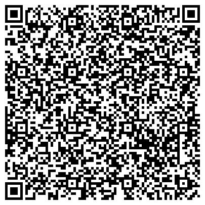 QR-код с контактной информацией организации Jugvneshtrans (Югвнештранс), ТОО