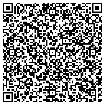 QR-код с контактной информацией организации Важненко, ЧП
