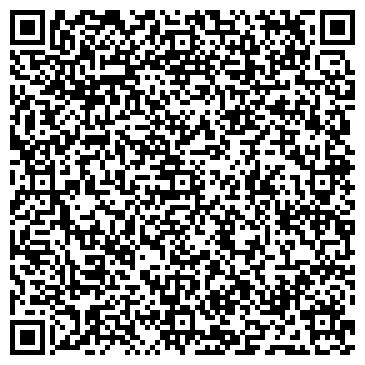 QR-код с контактной информацией организации ВлаДеоМакСтарт, ЧП