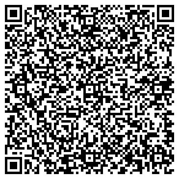 QR-код с контактной информацией организации Prokolofnet, ЧП