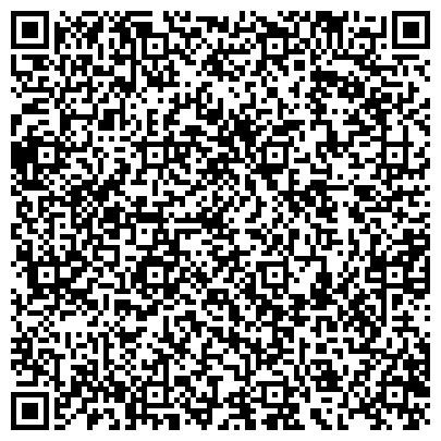 QR-код с контактной информацией организации Авторазборка по Vito в Днепропетровске, Компания
