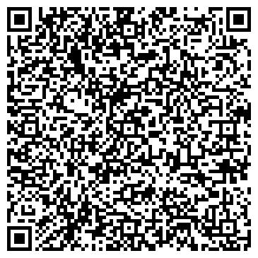 QR-код с контактной информацией организации Automaster (Автомастер), ТОО