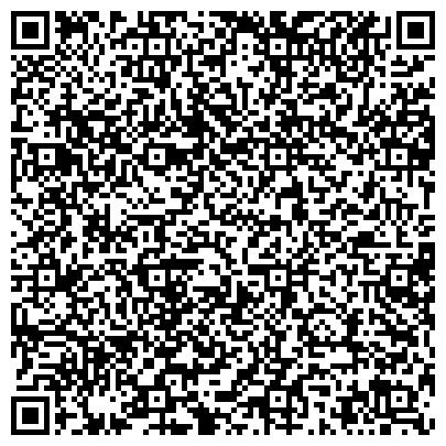 QR-код с контактной информацией организации Gauss Logistics Ukraine, Представительство , ООО