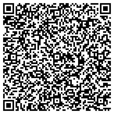 QR-код с контактной информацией организации Виктор Владимирович, СПД