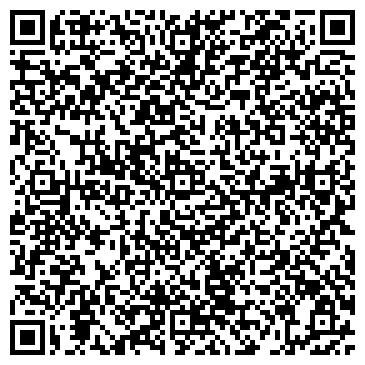 QR-код с контактной информацией организации Укрпродэкспо-Юг, ООО