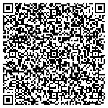 QR-код с контактной информацией организации Малуша Ю.В., ЧП