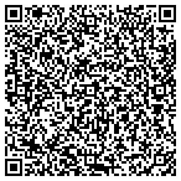 QR-код с контактной информацией организации Мастер пластик автооптика, ИП