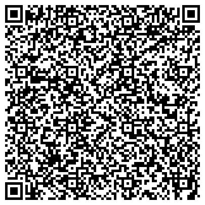 QR-код с контактной информацией организации МиГремонт, Запорожский авиаремонтный завод, ГП