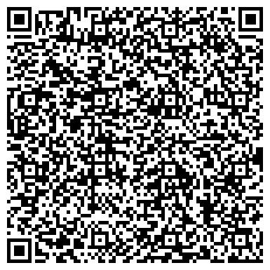 QR-код с контактной информацией организации Харьковская областная федерация воздухоплавания