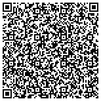QR-код с контактной информацией организации Наладка Энерго-Монтаж, ТОО