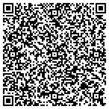 QR-код с контактной информацией организации GlobEx Trade Ltd.