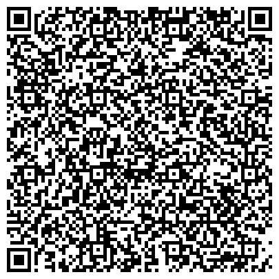 QR-код с контактной информацией организации Частное предприятие Предприятие «Сети и коммуникации»