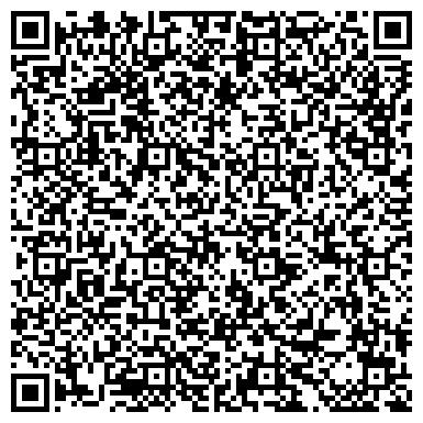 """QR-код с контактной информацией организации ИП """"Столичная бакалейная фабрика"""""""