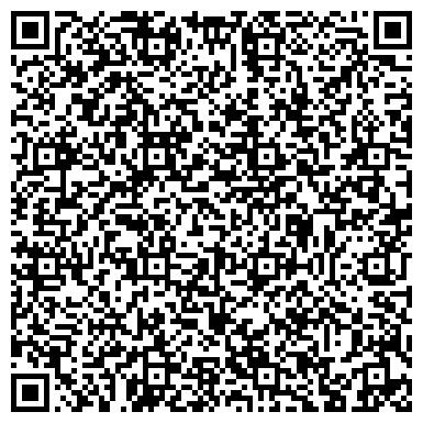 """QR-код с контактной информацией организации """"УкрПетро"""", группа компаний"""