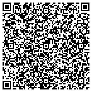 QR-код с контактной информацией организации Городская курьерская служба