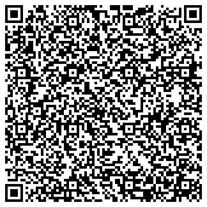 QR-код с контактной информацией организации ТеплоХаус (Системы отопления и водоснабжения)