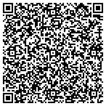 QR-код с контактной информацией организации Дворецкий А. П., ИП