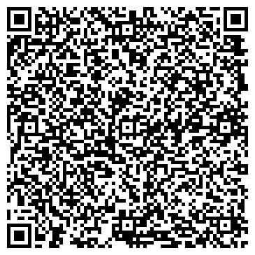 QR-код с контактной информацией организации БизнесГрад, ЧП
