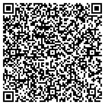 QR-код с контактной информацией организации Авента юг