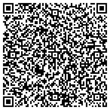 QR-код с контактной информацией организации ООО «Промметалика»