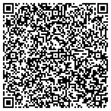 QR-код с контактной информацией организации ЧП Gruzoperevozki-dnepr