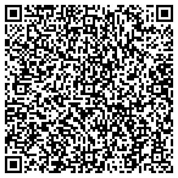 QR-код с контактной информацией организации Планета БСВ, ООО