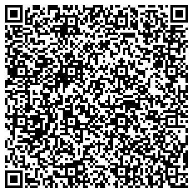 QR-код с контактной информацией организации Ресурс Ойл Групп, ЧП
