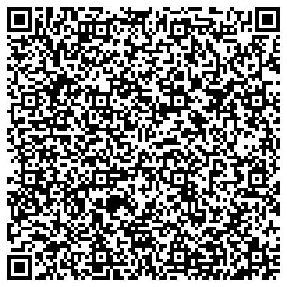 QR-код с контактной информацией организации Восточноевропейская транспортная компания, ООО